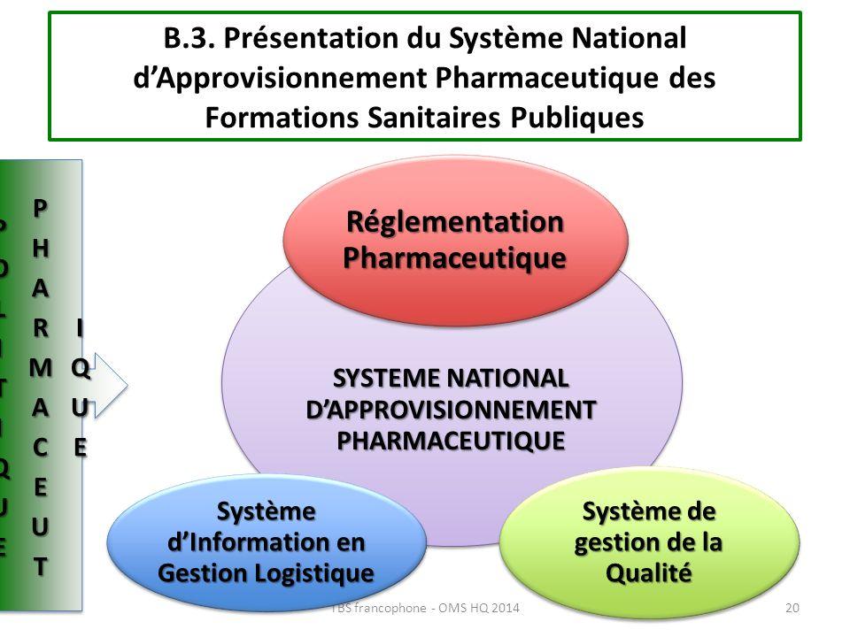 Réglementation Pharmaceutique