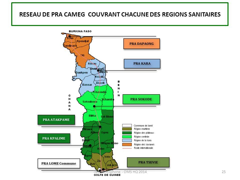 RESEAU DE PRA CAMEG COUVRANT CHACUNE DES REGIONS SANITAIRES