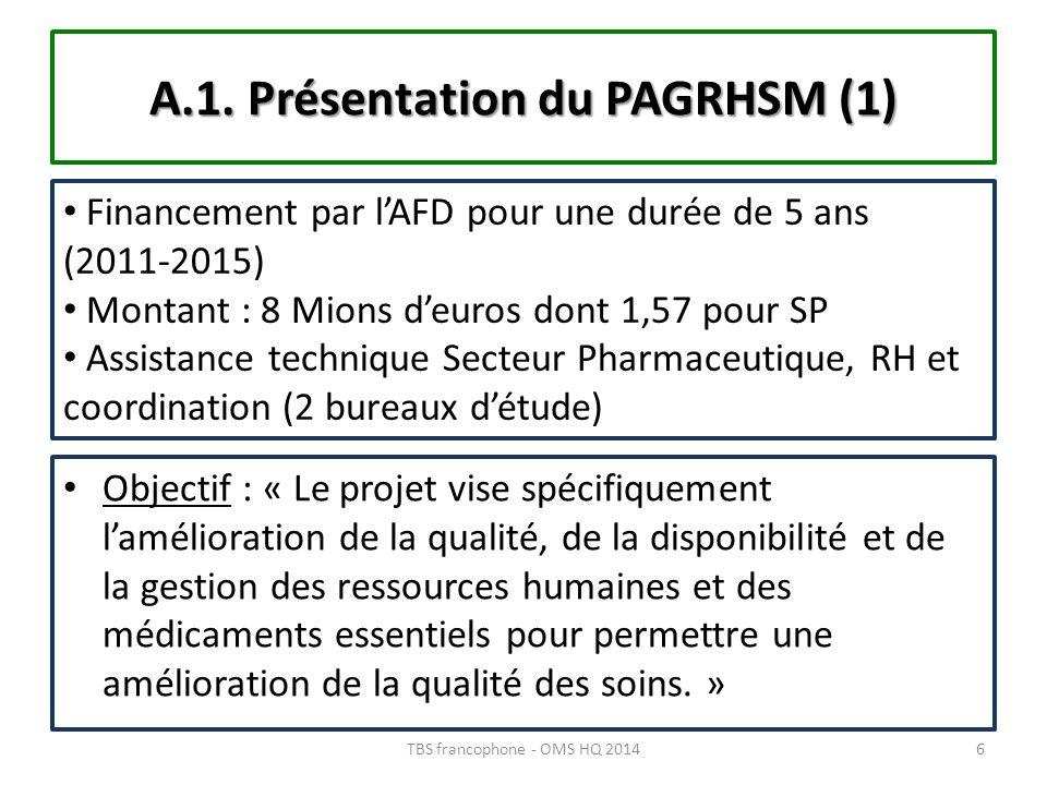 A.1. Présentation du PAGRHSM (1)