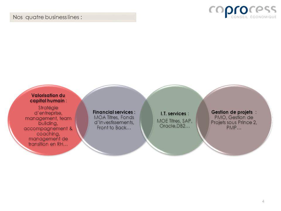 Nos quatre business lines :