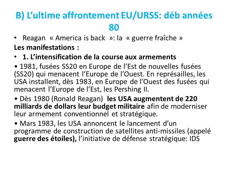 B) L'ultime affrontement EU/URSS: déb années 80