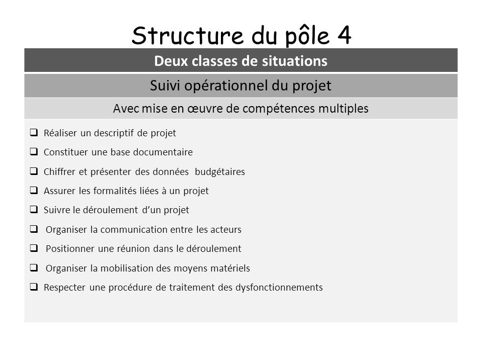 Deux classes de situations