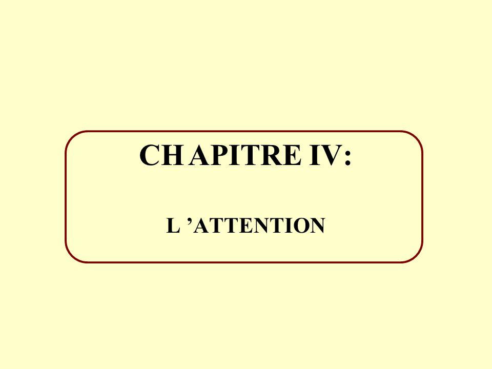 CH APITRE IV: L 'ATTENTION