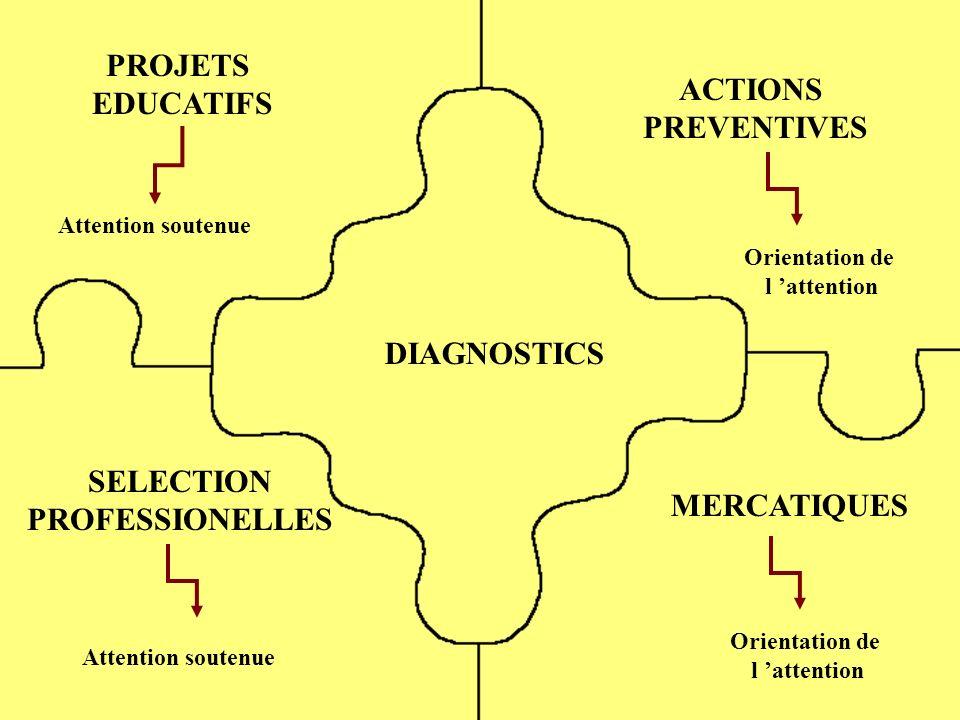 PROJETS EDUCATIFS ACTIONS PREVENTIVES DIAGNOSTICS SELECTION