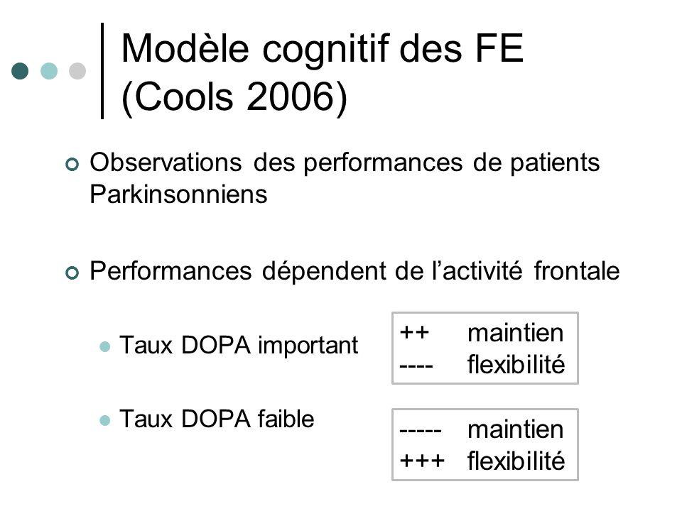Modèle cognitif des FE (Cools 2006)