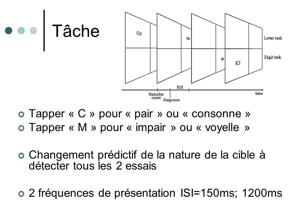Tâche Tapper « C » pour « pair » ou « consonne »