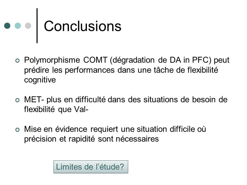 Conclusions Polymorphisme COMT (dégradation de DA in PFC) peut prédire les performances dans une tâche de flexibilité cognitive.