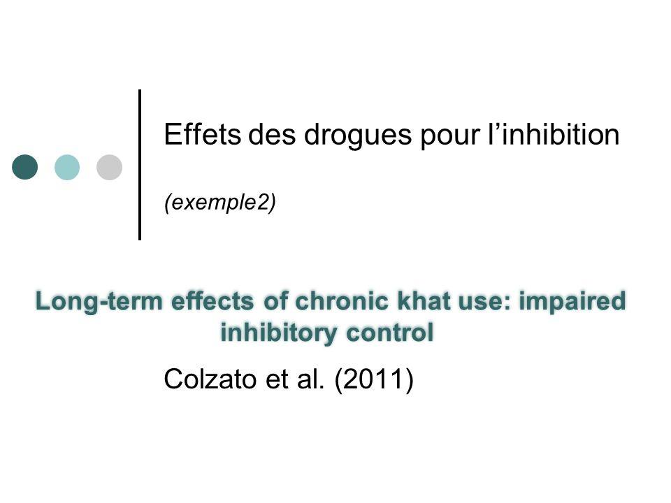 Effets des drogues pour l'inhibition (exemple2)