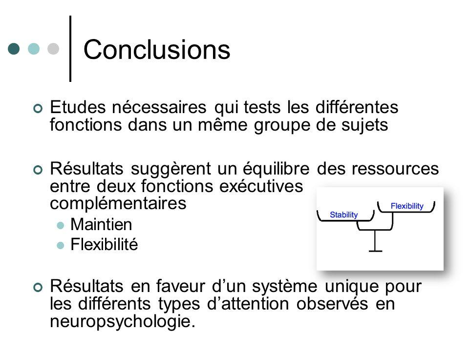 Conclusions Etudes nécessaires qui tests les différentes fonctions dans un même groupe de sujets.