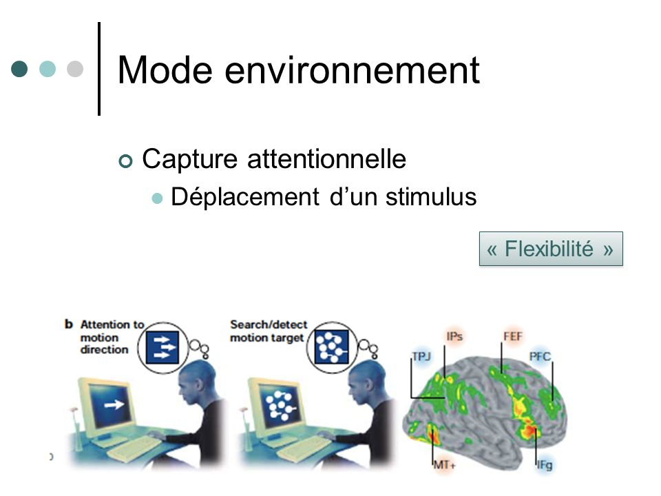 Mode environnement Capture attentionnelle Déplacement d'un stimulus