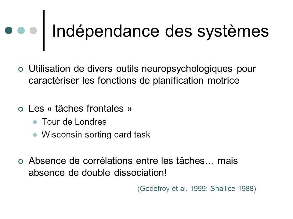 Indépendance des systèmes