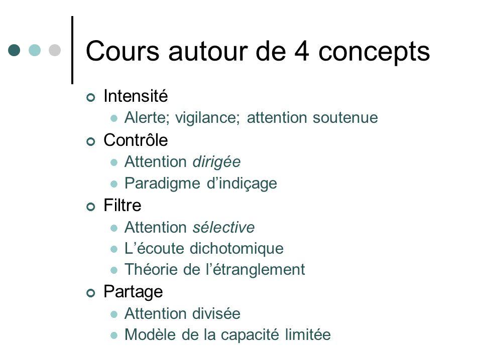 Cours autour de 4 concepts