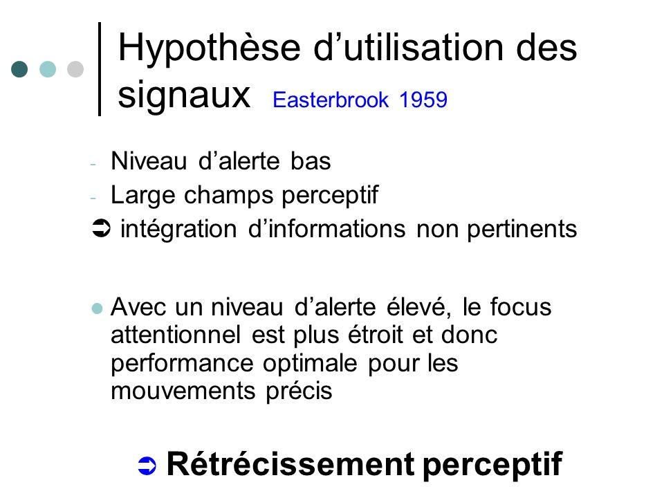 Hypothèse d'utilisation des signaux Easterbrook 1959