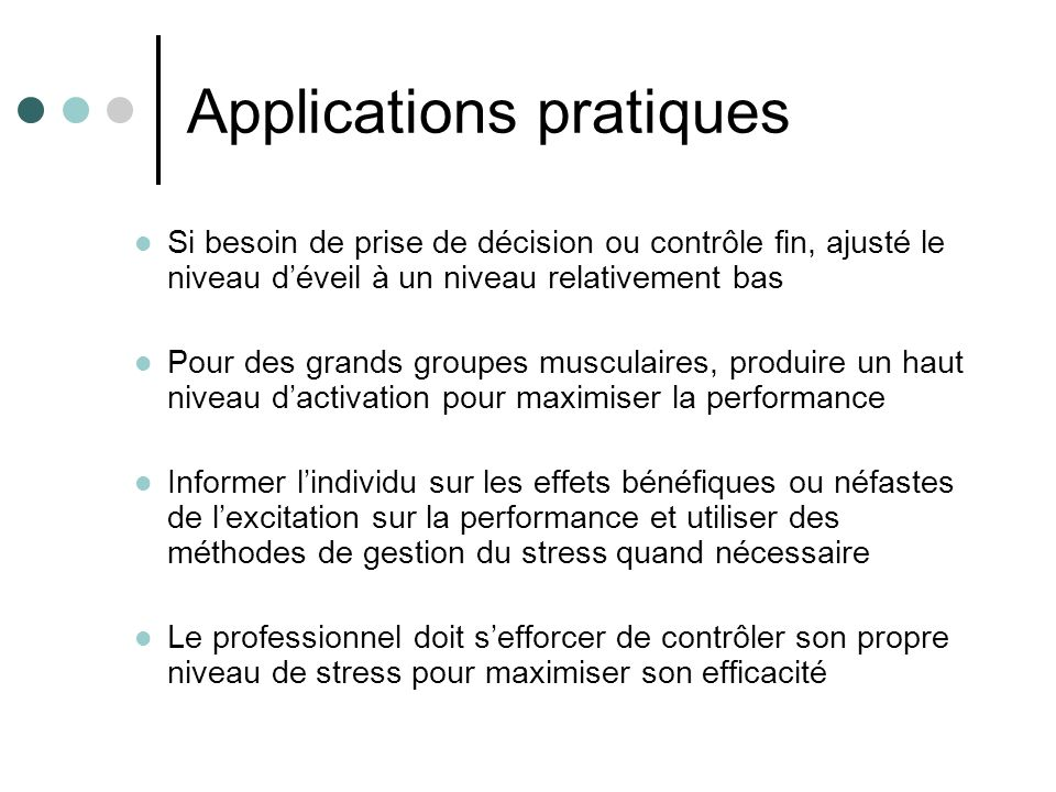 Applications pratiques