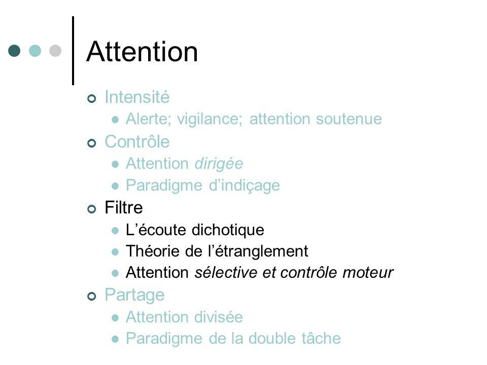 Attention Intensité Contrôle Filtre Partage