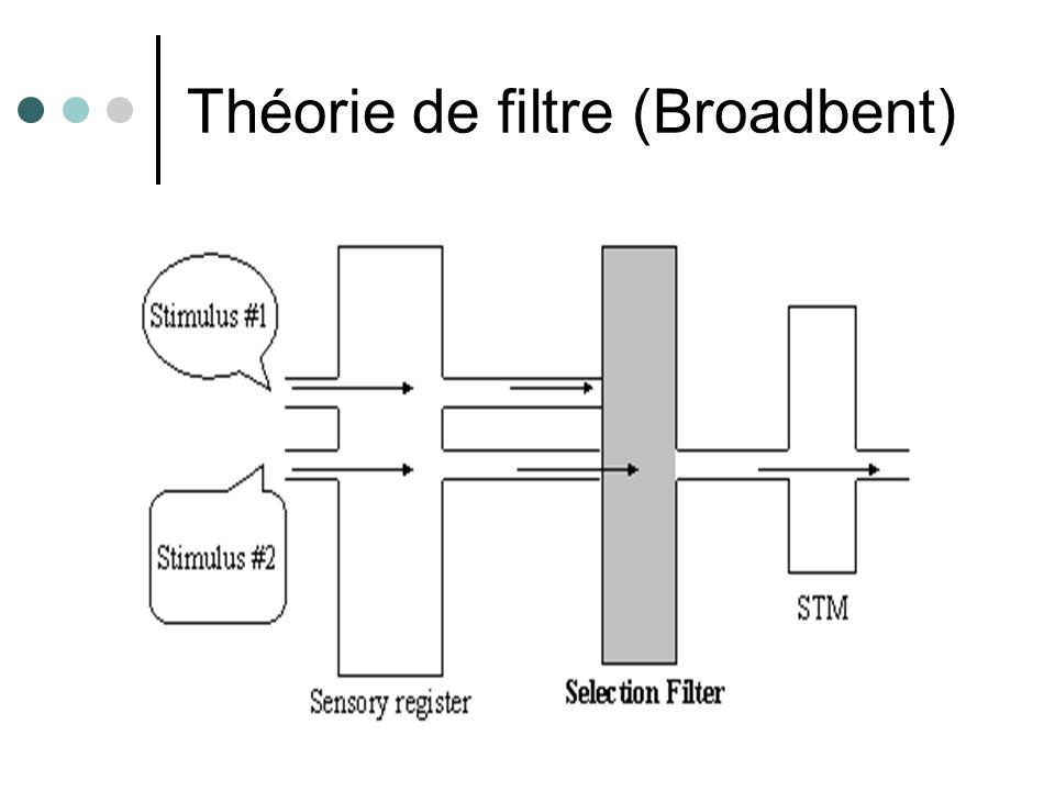 Théorie de filtre (Broadbent)