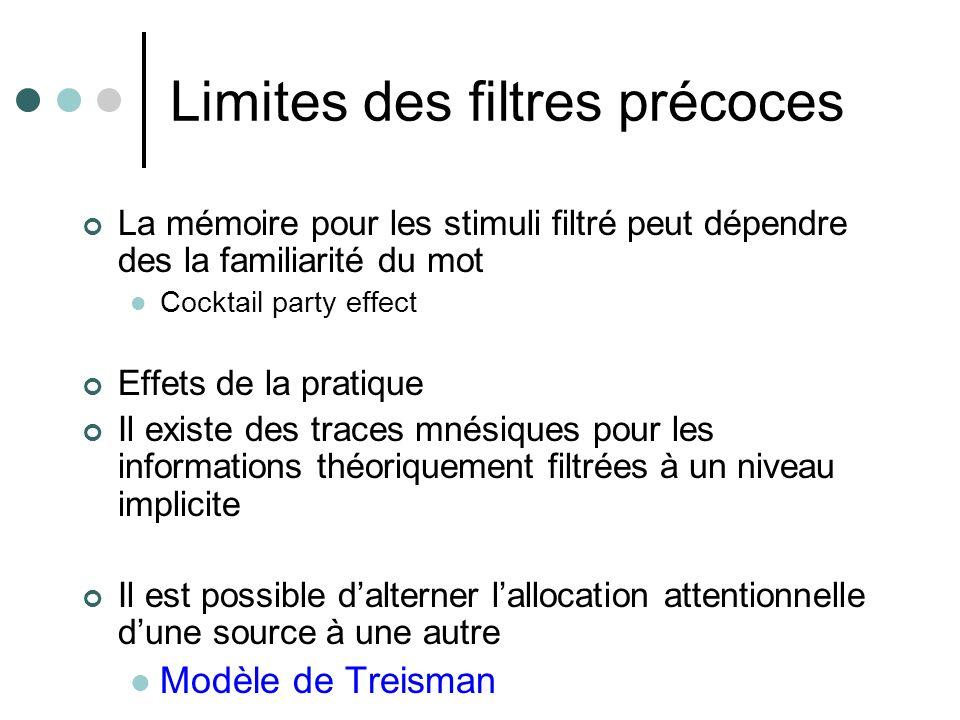 Limites des filtres précoces