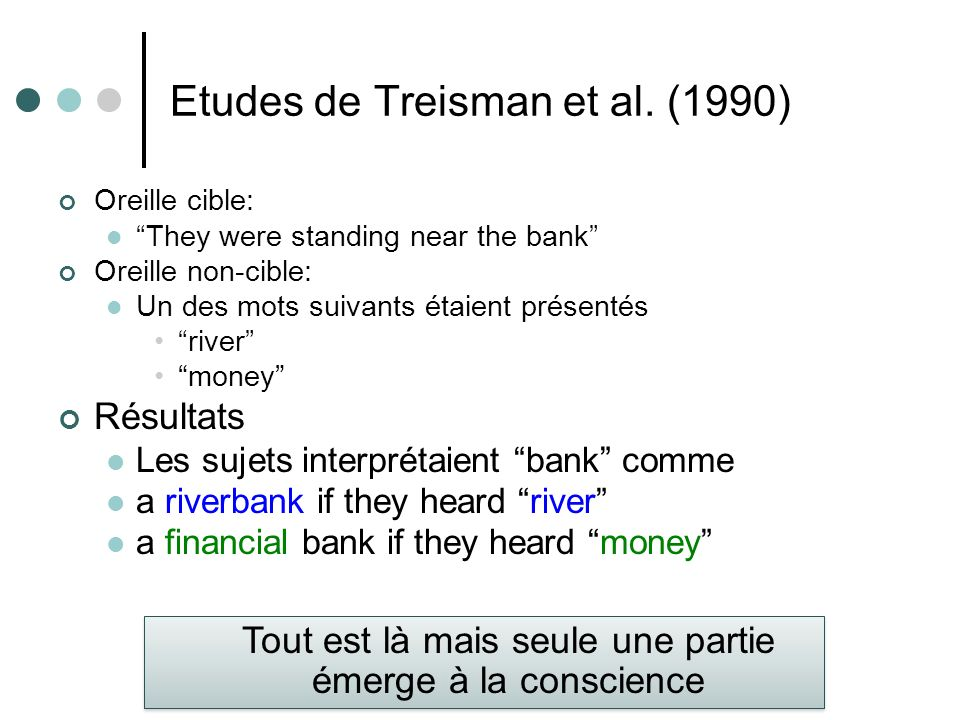 Etudes de Treisman et al. (1990)