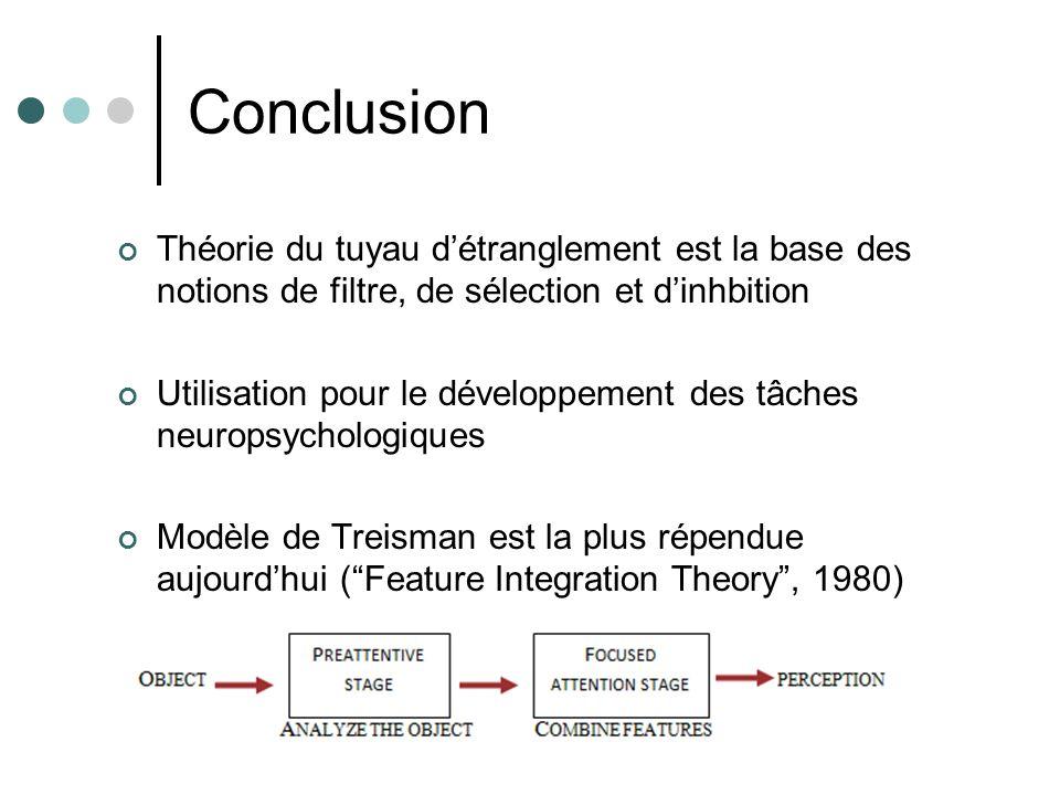 Conclusion Théorie du tuyau d'étranglement est la base des notions de filtre, de sélection et d'inhbition.
