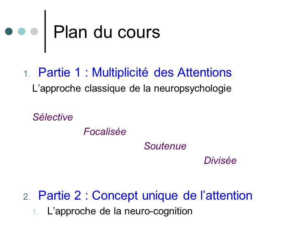 Plan du cours Partie 1 : Multiplicité des Attentions