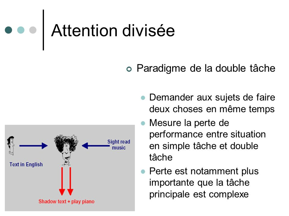 Attention divisée Paradigme de la double tâche