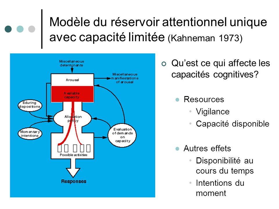 Modèle du réservoir attentionnel unique avec capacité limitée (Kahneman 1973)
