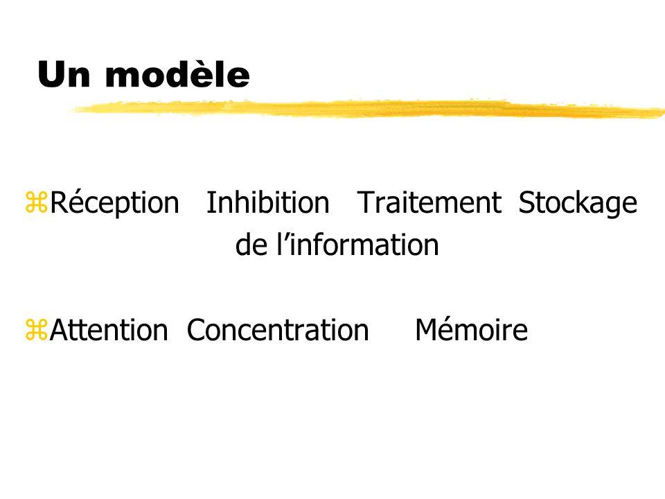 Un modèle Réception Inhibition Traitement Stockage