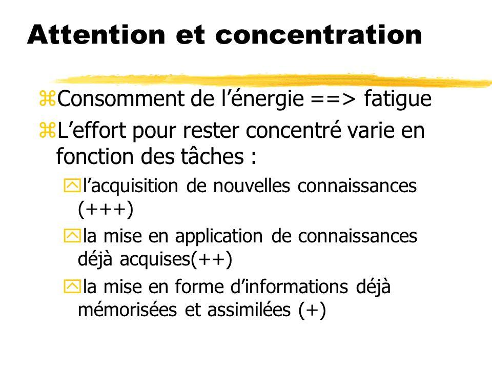 Attention et concentration