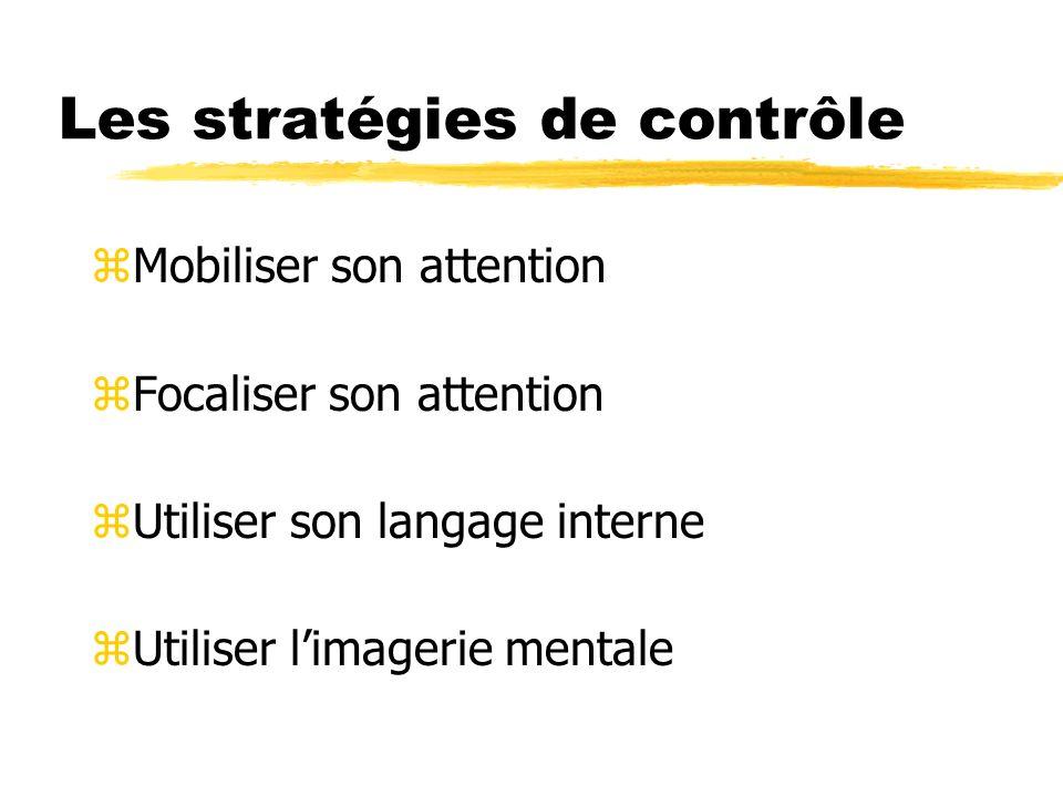 Les stratégies de contrôle