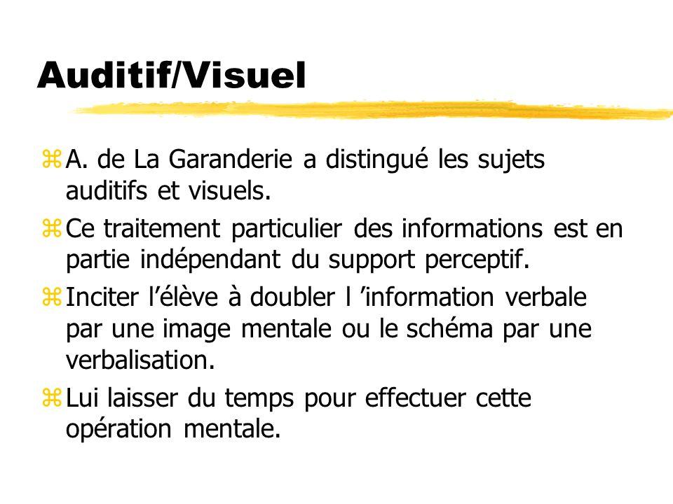 Auditif/Visuel A. de La Garanderie a distingué les sujets auditifs et visuels.