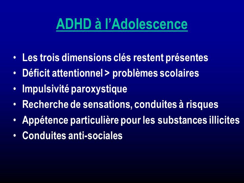 ADHD à l'Adolescence Les trois dimensions clés restent présentes