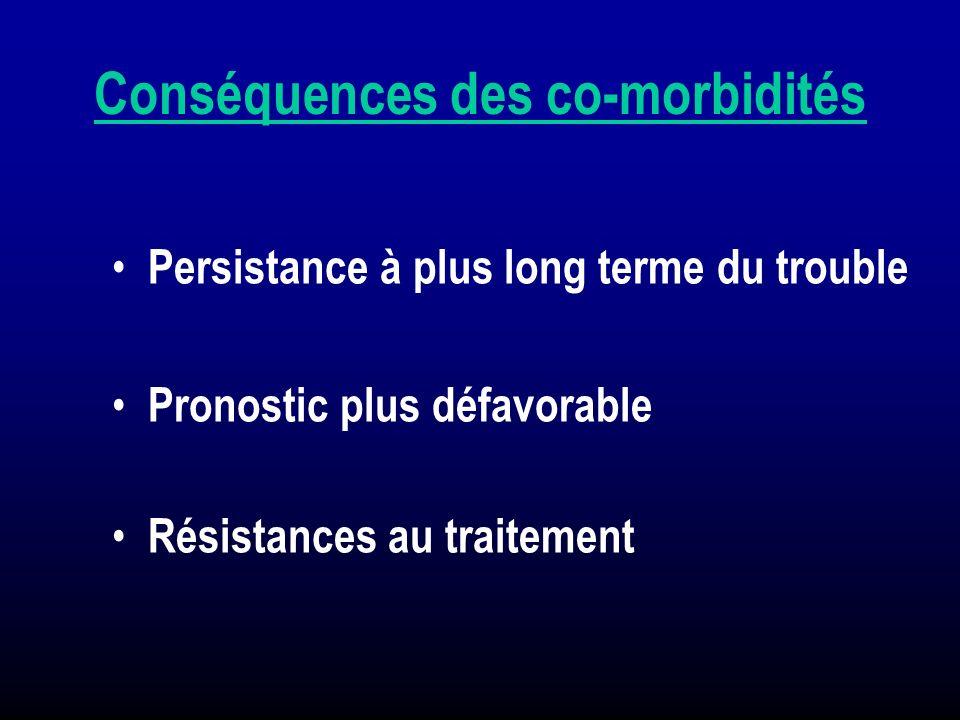 Conséquences des co-morbidités