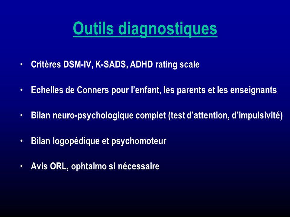 Outils diagnostiques Critères DSM-IV, K-SADS, ADHD rating scale