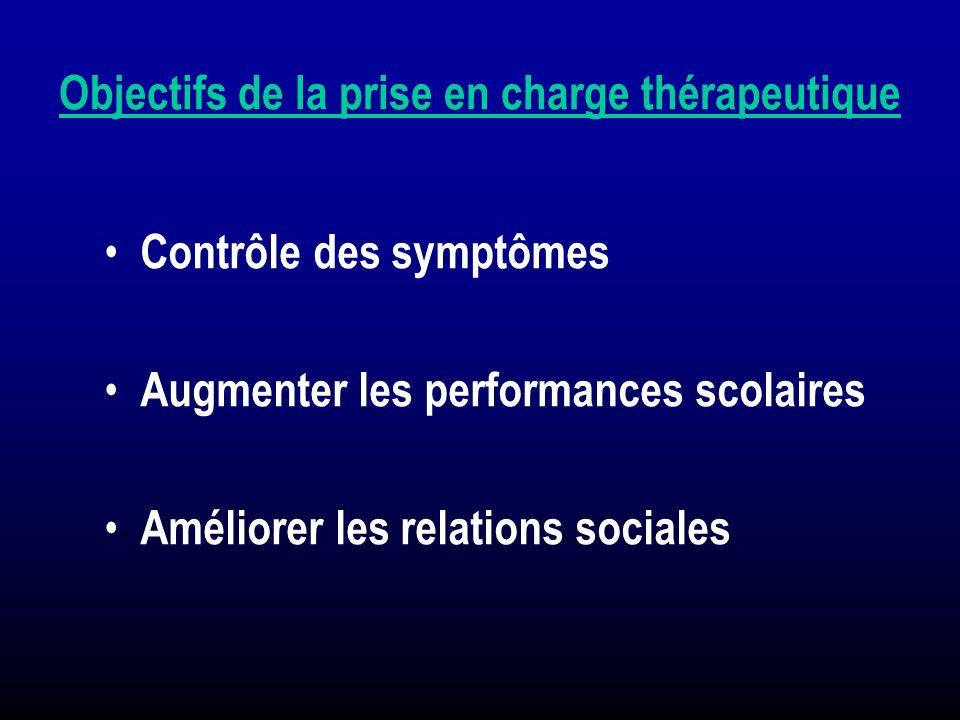 Objectifs de la prise en charge thérapeutique