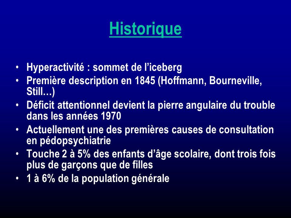 Historique Hyperactivité : sommet de l'iceberg