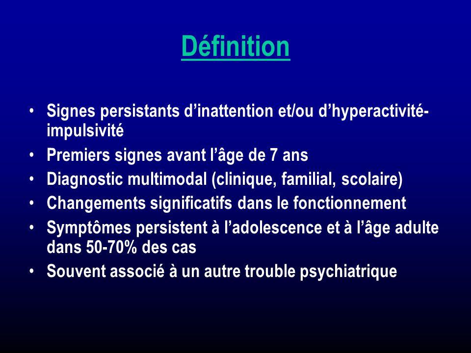 Définition Signes persistants d'inattention et/ou d'hyperactivité-impulsivité. Premiers signes avant l'âge de 7 ans.