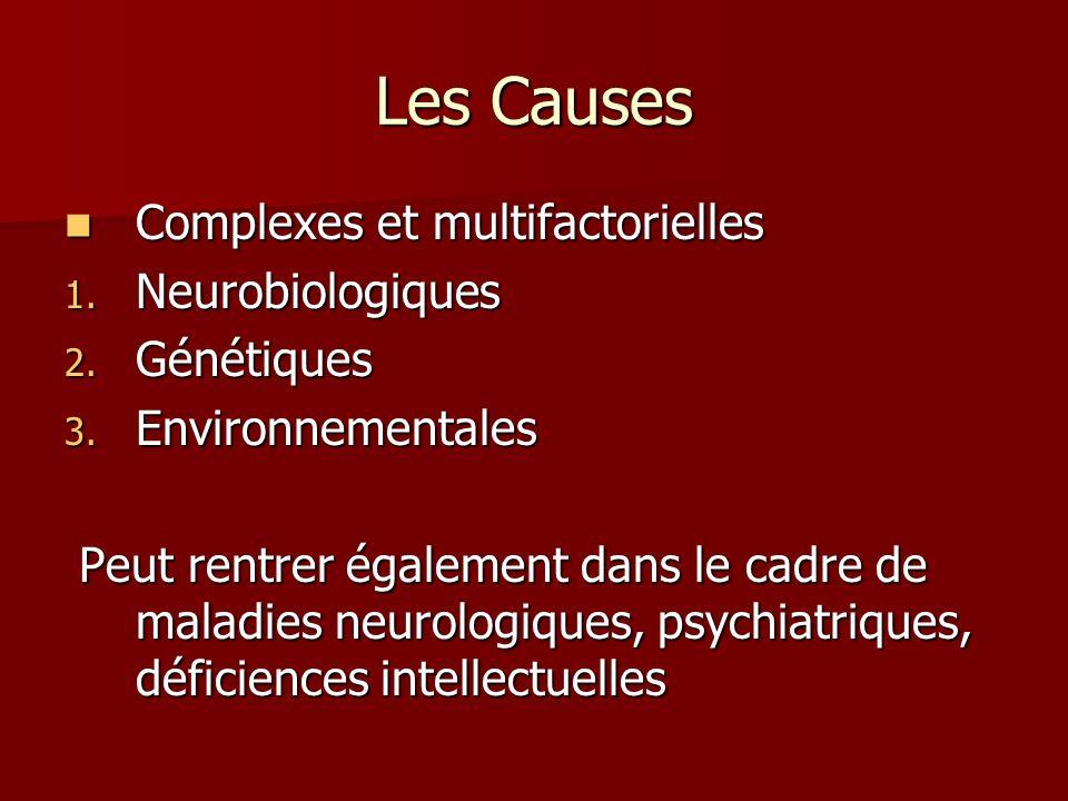 Les Causes Complexes et multifactorielles Neurobiologiques Génétiques