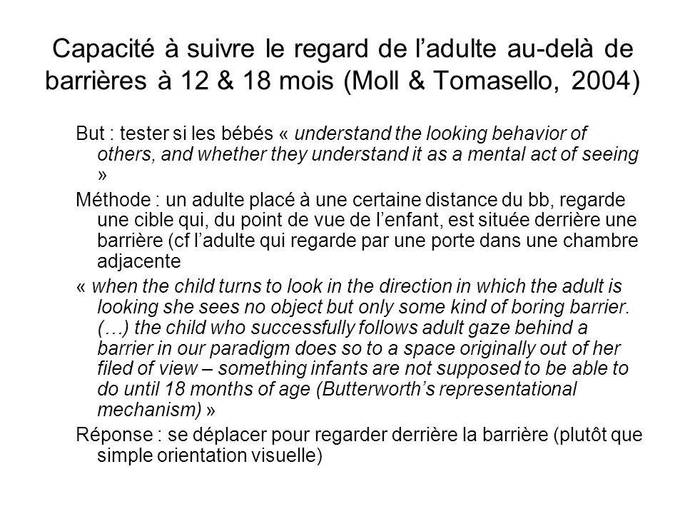 Capacité à suivre le regard de l'adulte au-delà de barrières à 12 & 18 mois (Moll & Tomasello, 2004)