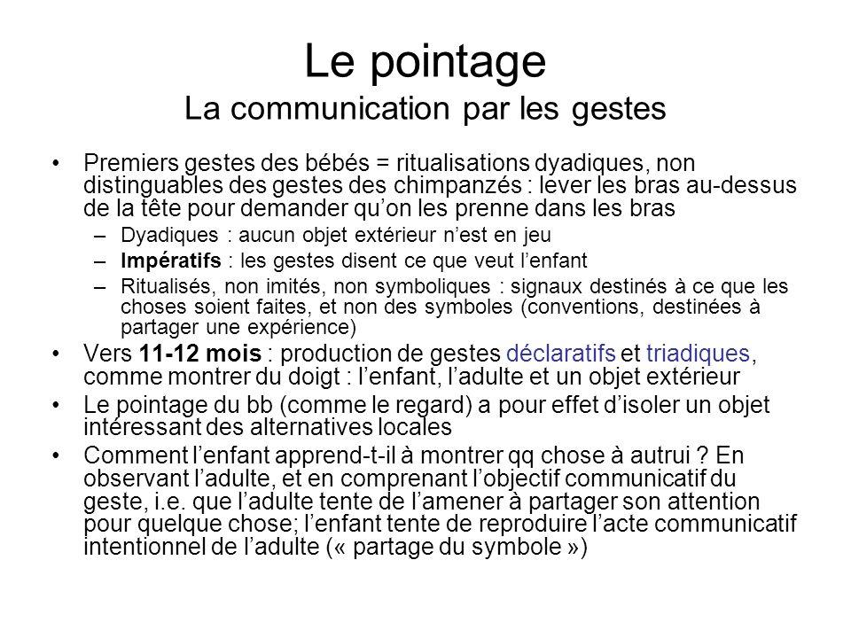 Le pointage La communication par les gestes