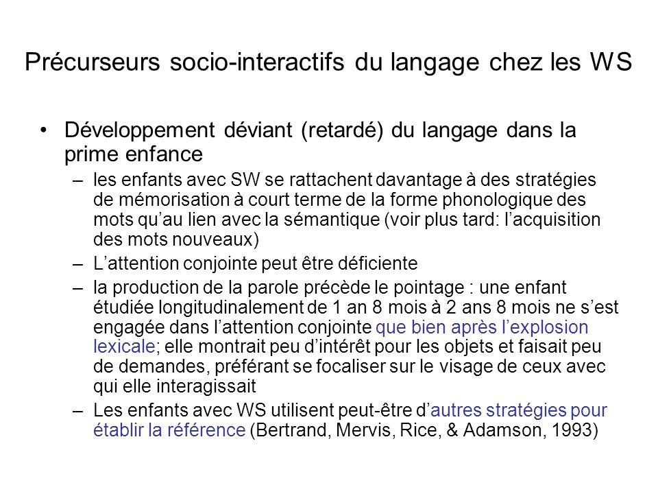 Précurseurs socio-interactifs du langage chez les WS