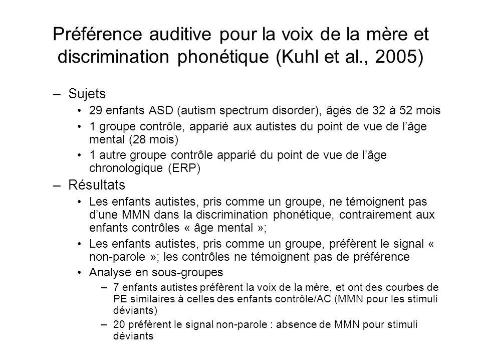 Préférence auditive pour la voix de la mère et discrimination phonétique (Kuhl et al., 2005)