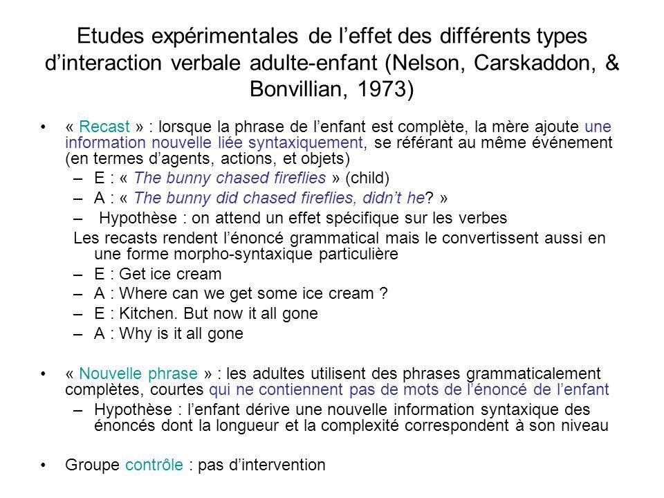 Etudes expérimentales de l'effet des différents types d'interaction verbale adulte-enfant (Nelson, Carskaddon, & Bonvillian, 1973)
