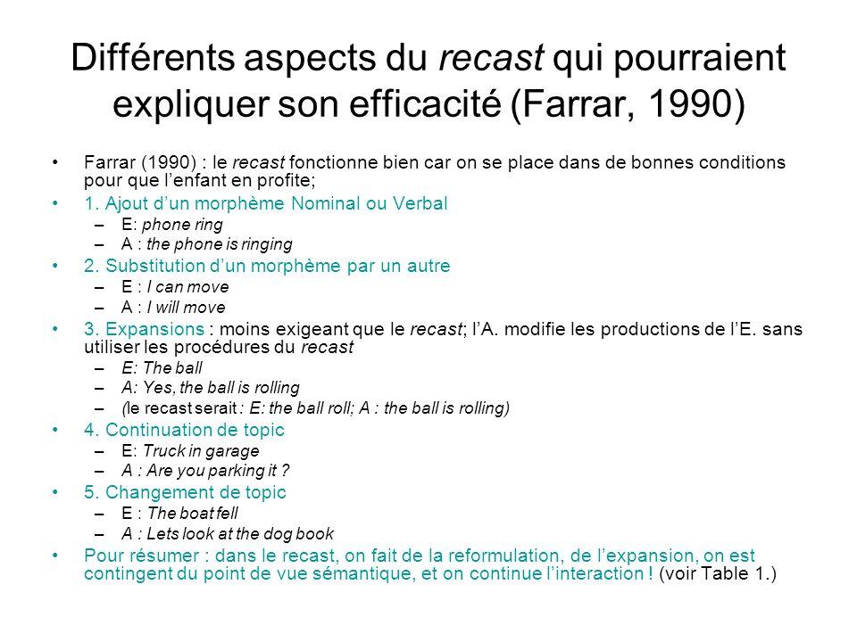 Différents aspects du recast qui pourraient expliquer son efficacité (Farrar, 1990)