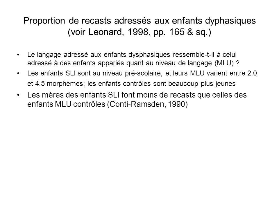 Proportion de recasts adressés aux enfants dyphasiques (voir Leonard, 1998, pp. 165 & sq.)