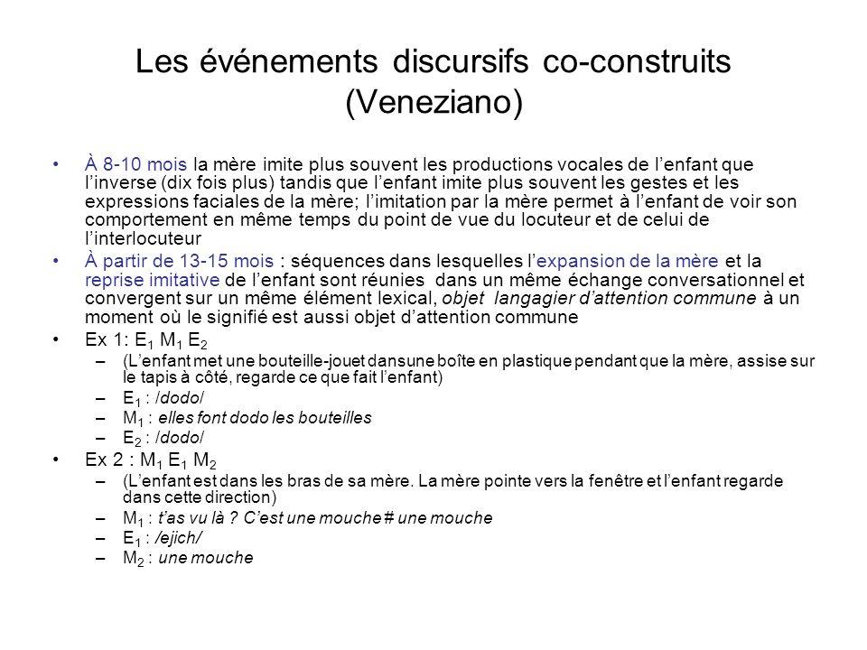 Les événements discursifs co-construits (Veneziano)