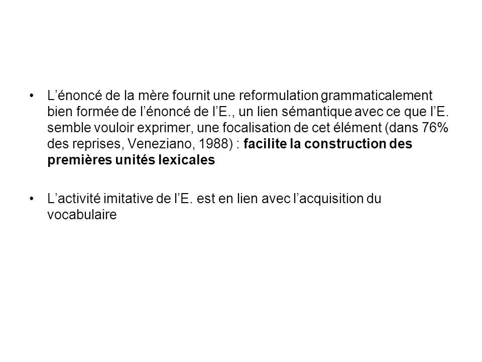 L'énoncé de la mère fournit une reformulation grammaticalement bien formée de l'énoncé de l'E., un lien sémantique avec ce que l'E. semble vouloir exprimer, une focalisation de cet élément (dans 76% des reprises, Veneziano, 1988) : facilite la construction des premières unités lexicales