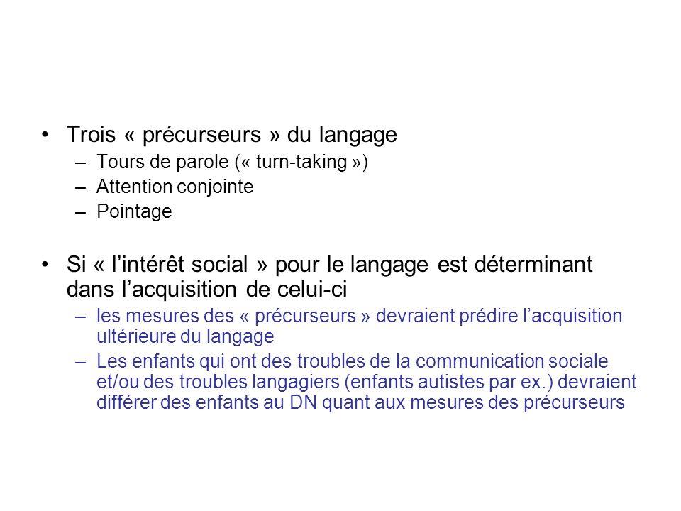 Trois « précurseurs » du langage