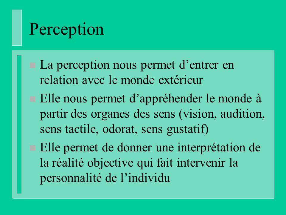 Perception La perception nous permet d'entrer en relation avec le monde extérieur.