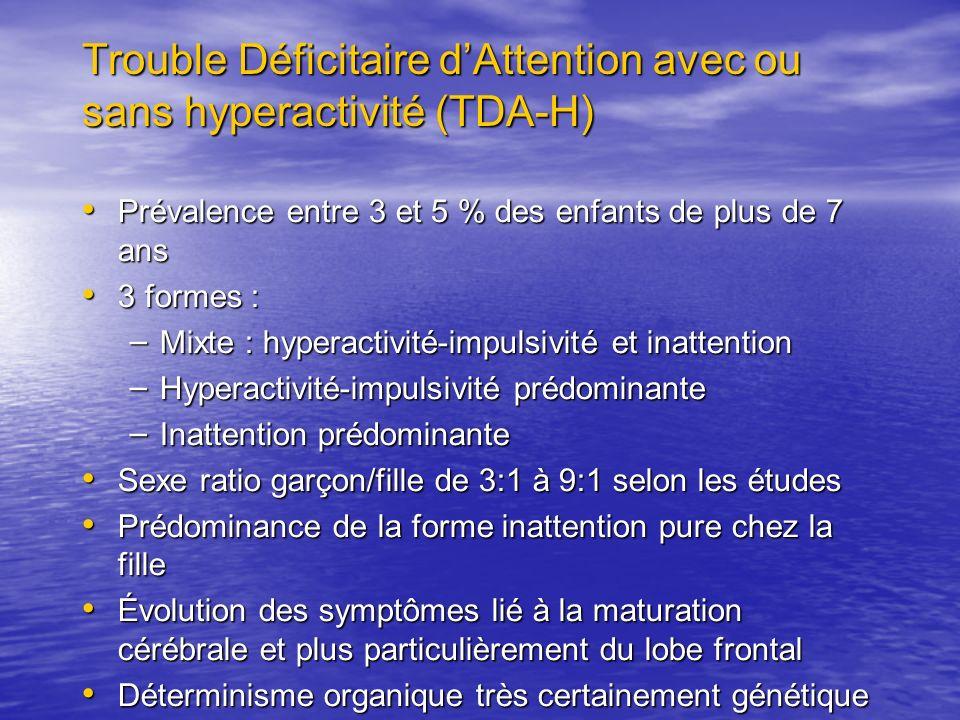 Trouble Déficitaire d'Attention avec ou sans hyperactivité (TDA-H)