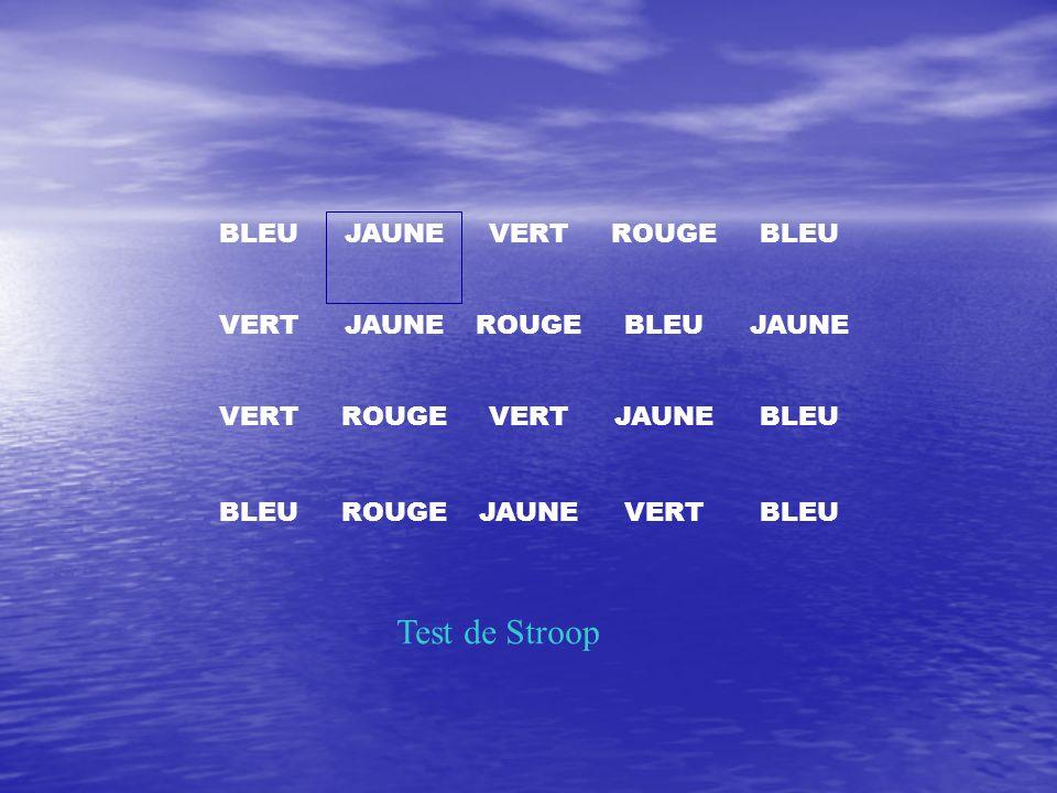 BLEU JAUNE VERT ROUGE Test de Stroop